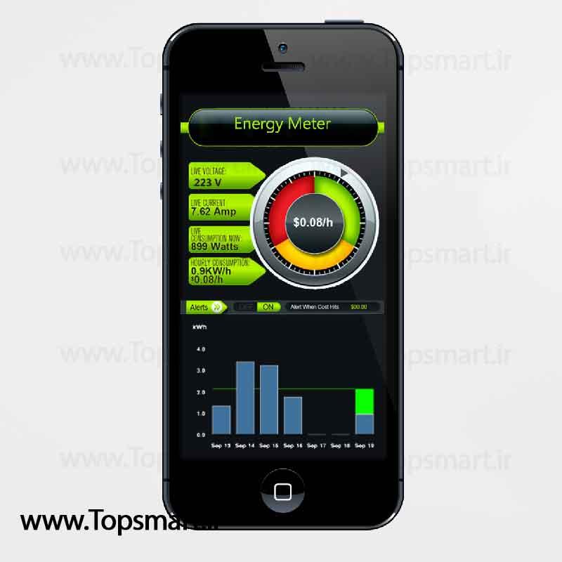 Energy Meter MOBIL